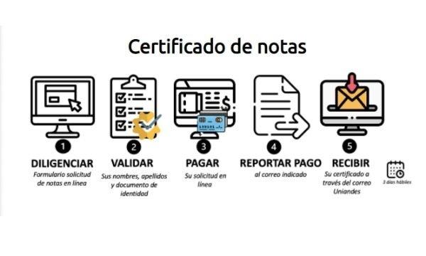 certificado de notas uniandes